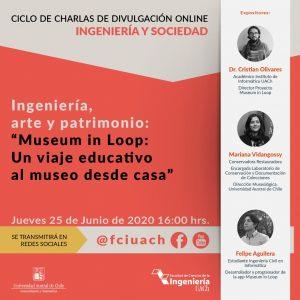 grafica museum in loop